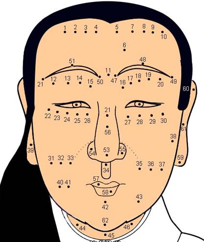 Vị trí nốt ruồi trên mặt phụ nữ