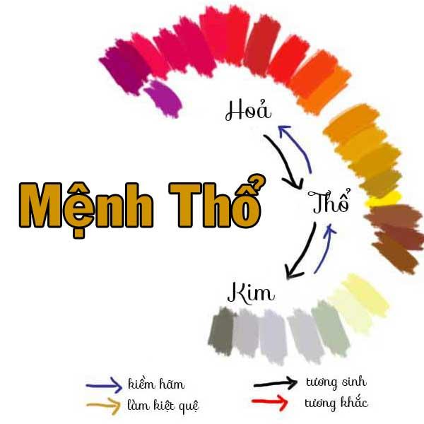 Người mệnh Thổ hợp màu sắc nào nhất