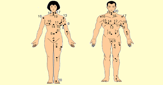 Xem bói nốt ruồi trên cơ thể nam, nữ nói lên điều gì