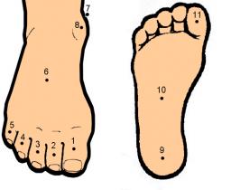 Nốt ruồi ở chân, Nốt rồi may mắn ở chân