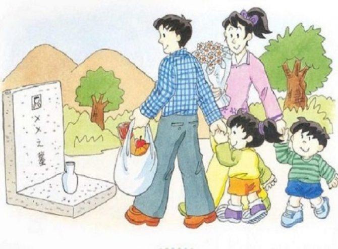 Sắm lễ, tảo mộ Tết Thanh Minh thế nào cho đúng ?