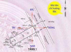 Bỏ túi ngay cách xác định hướng Đông Tây Nam Bắc chuẩn nhất